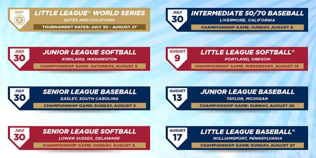 2017 World Series Dates